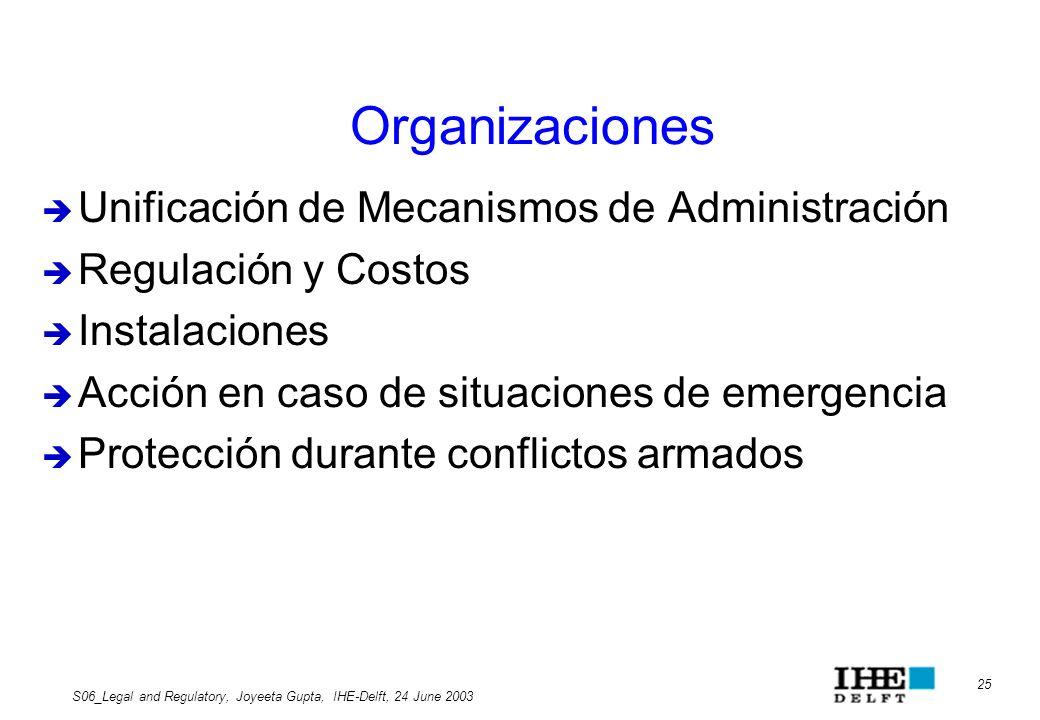 Organizaciones Unificación de Mecanismos de Administración