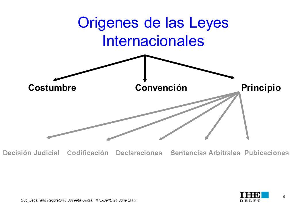 Origenes de las Leyes Internacionales