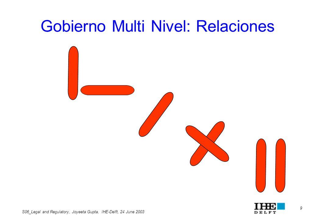 Gobierno Multi Nivel: Relaciones