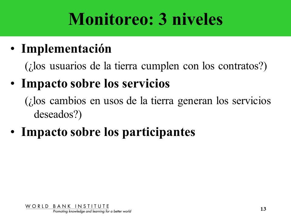 Monitoreo: 3 niveles Implementación Impacto sobre los servicios