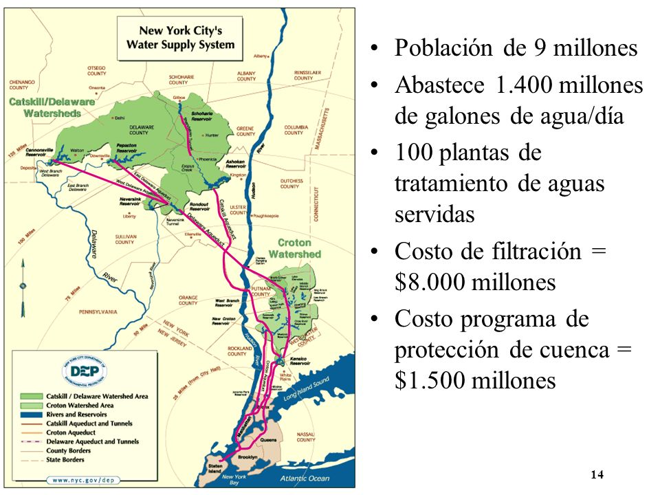 Población de 9 millones Abastece 1.400 millones de galones de agua/día. 100 plantas de tratamiento de aguas servidas.