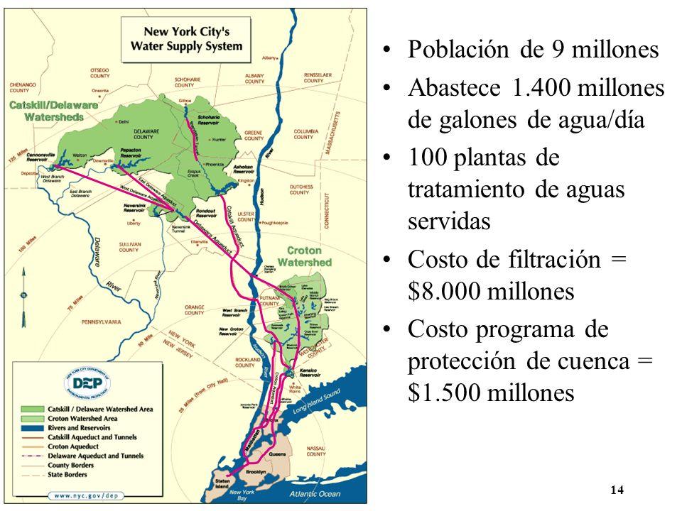 Población de 9 millonesAbastece 1.400 millones de galones de agua/día. 100 plantas de tratamiento de aguas servidas.