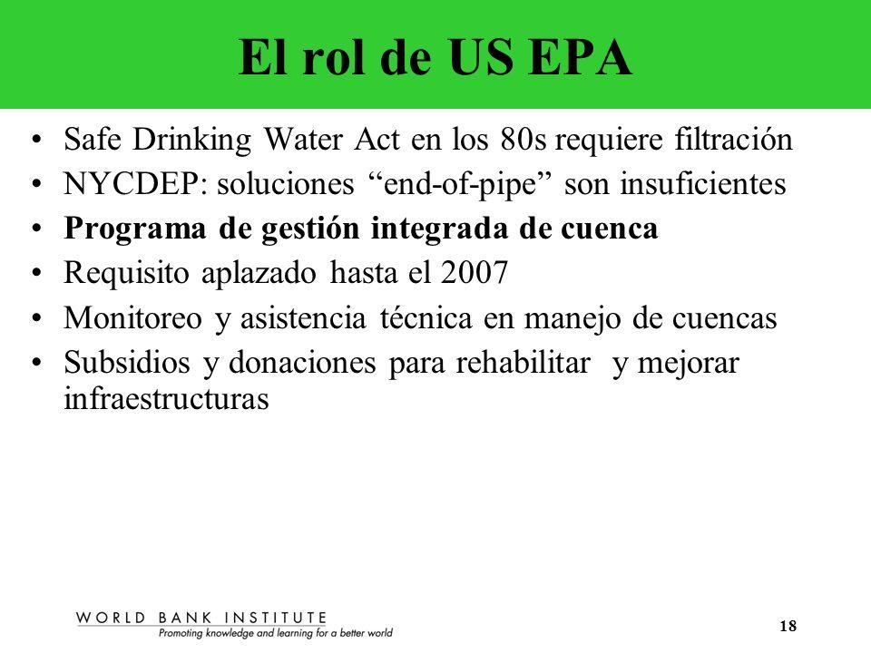 El rol de US EPASafe Drinking Water Act en los 80s requiere filtración. NYCDEP: soluciones end-of-pipe son insuficientes.