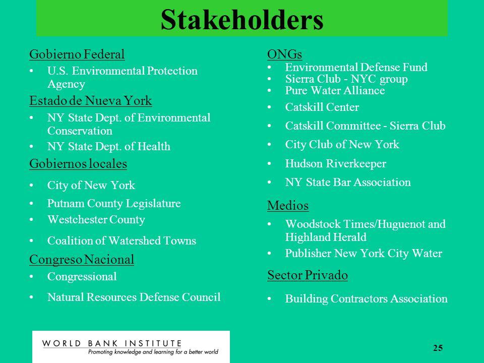 Stakeholders Gobierno Federal Estado de Nueva York Gobiernos locales
