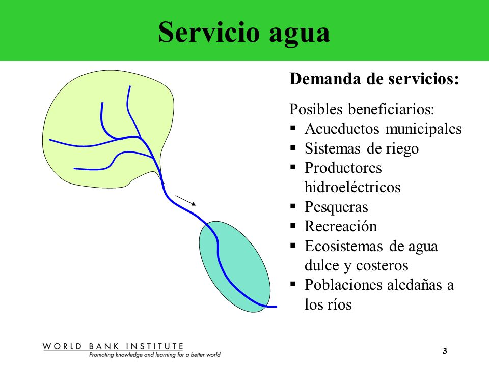 Servicio agua Demanda de servicios: Posibles beneficiarios: