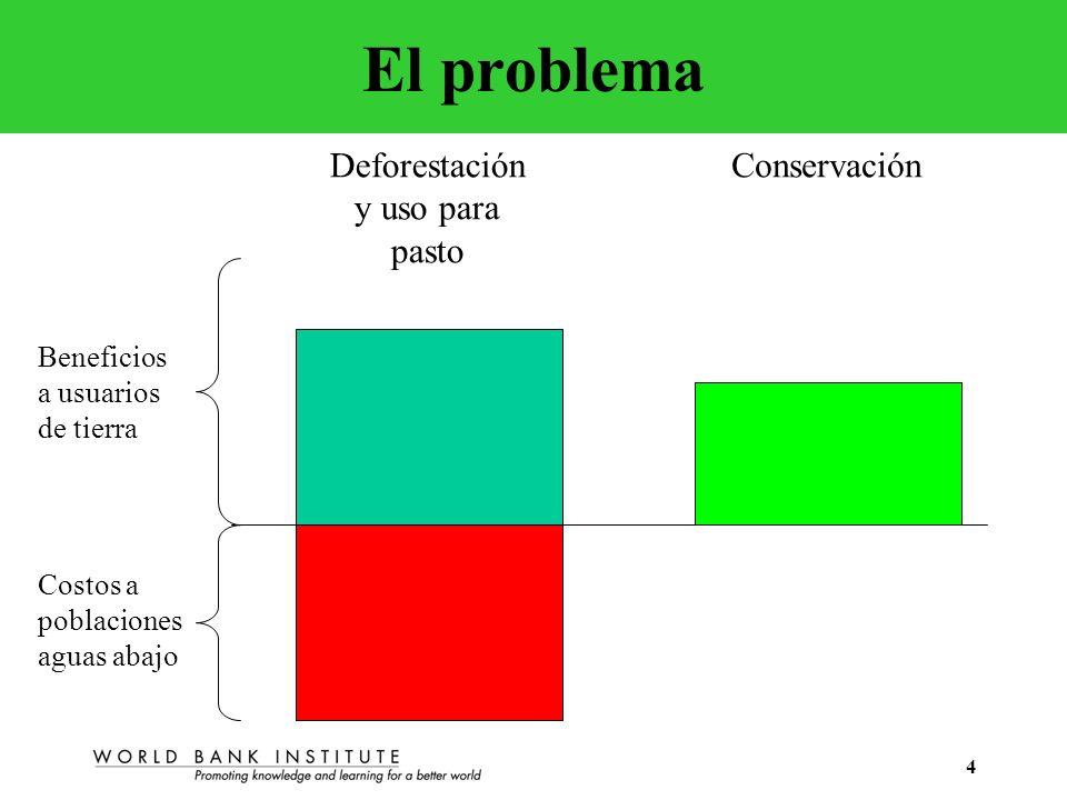 Deforestación y uso para pasto