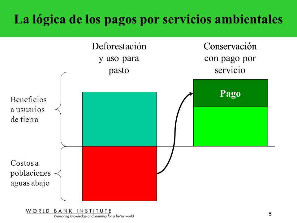 La lógica de los pagos por servicios ambientales