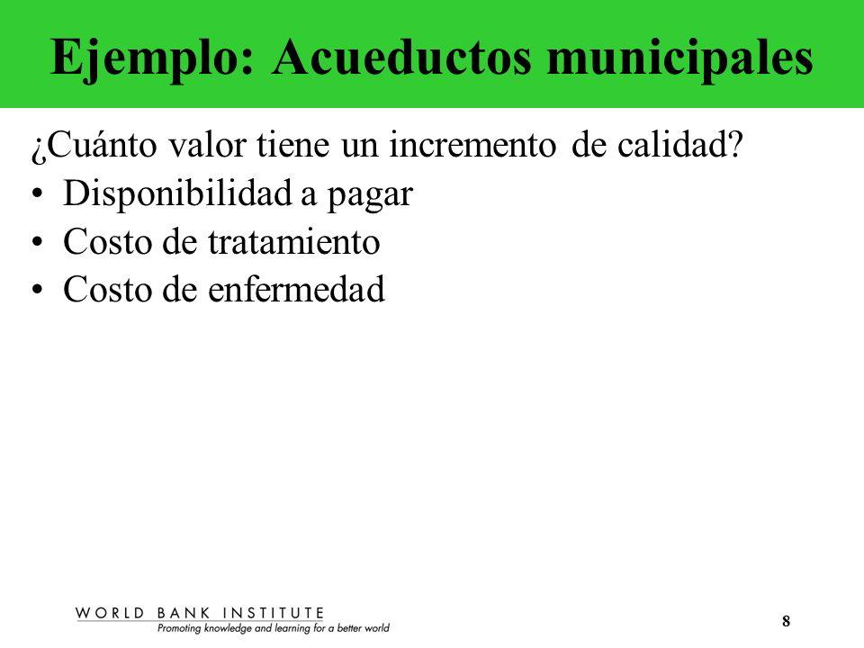 Ejemplo: Acueductos municipales
