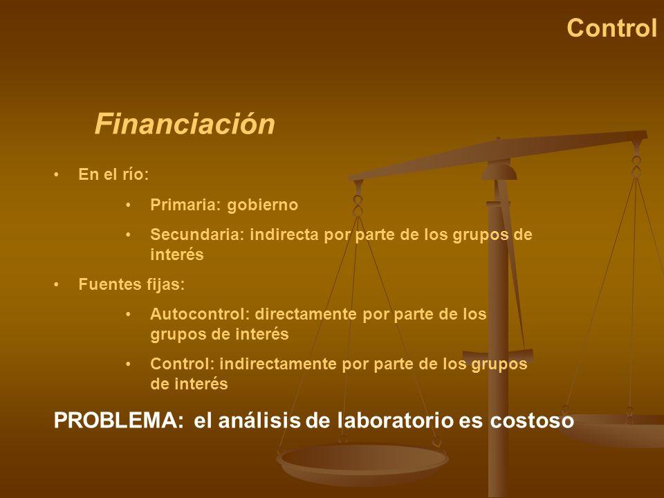 Financiación Control PROBLEMA: el análisis de laboratorio es costoso