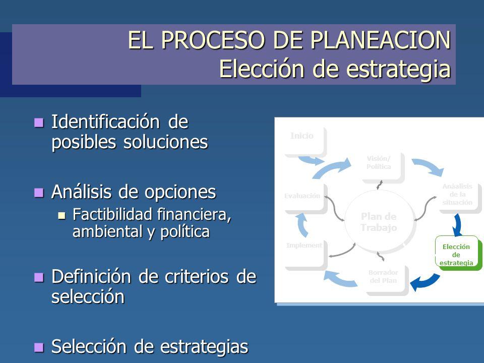 EL PROCESO DE PLANEACION Elección de estrategia