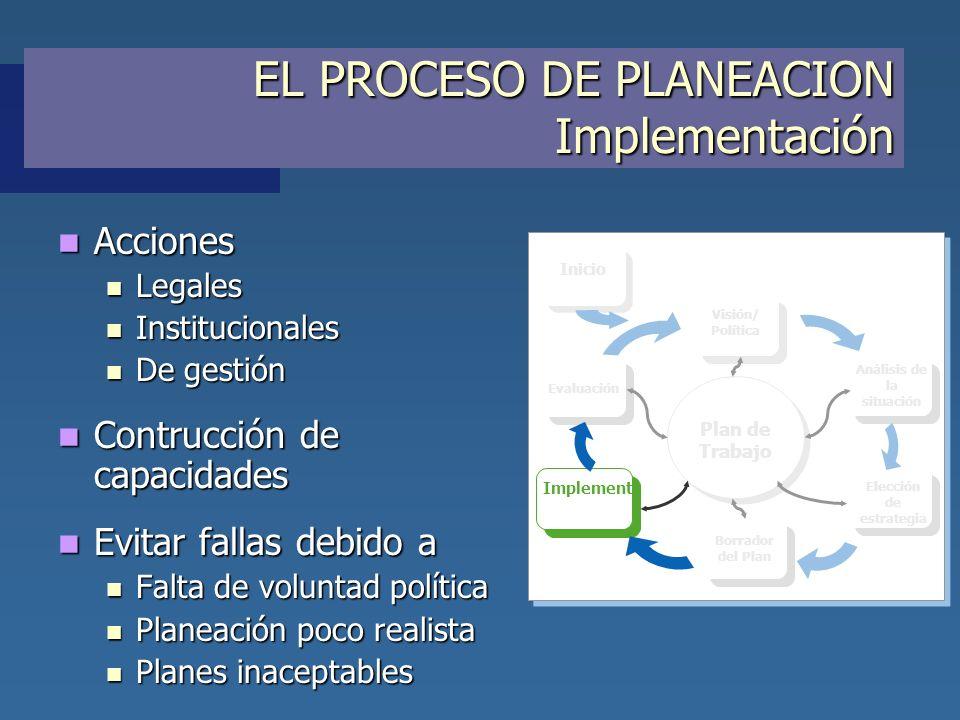 EL PROCESO DE PLANEACION Implementación