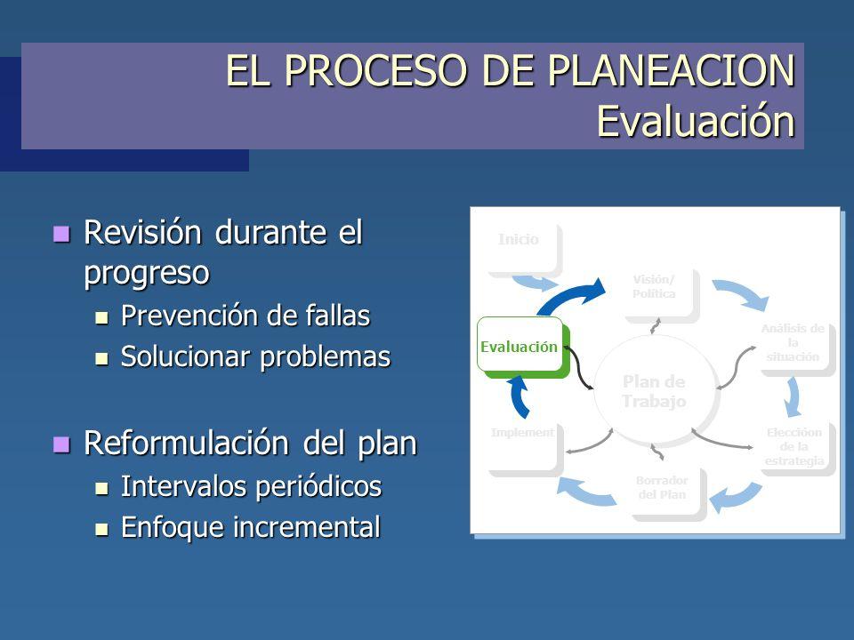 EL PROCESO DE PLANEACION Evaluación