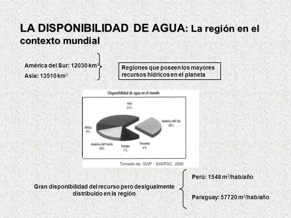 LA DISPONIBILIDAD DE AGUA: La región en el