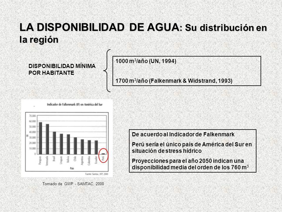 LA DISPONIBILIDAD DE AGUA: Su distribución en