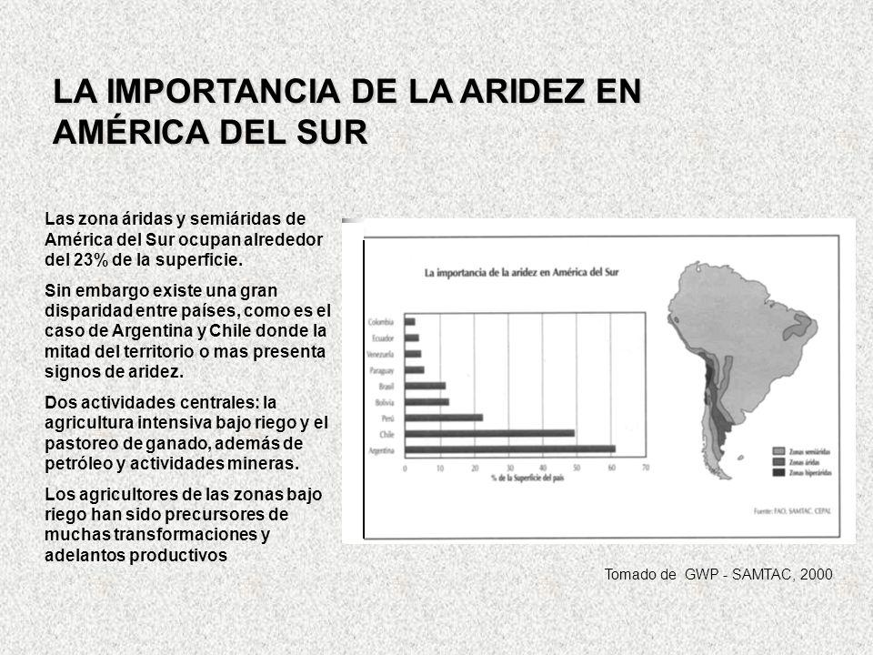 LA IMPORTANCIA DE LA ARIDEZ EN AMÉRICA DEL SUR