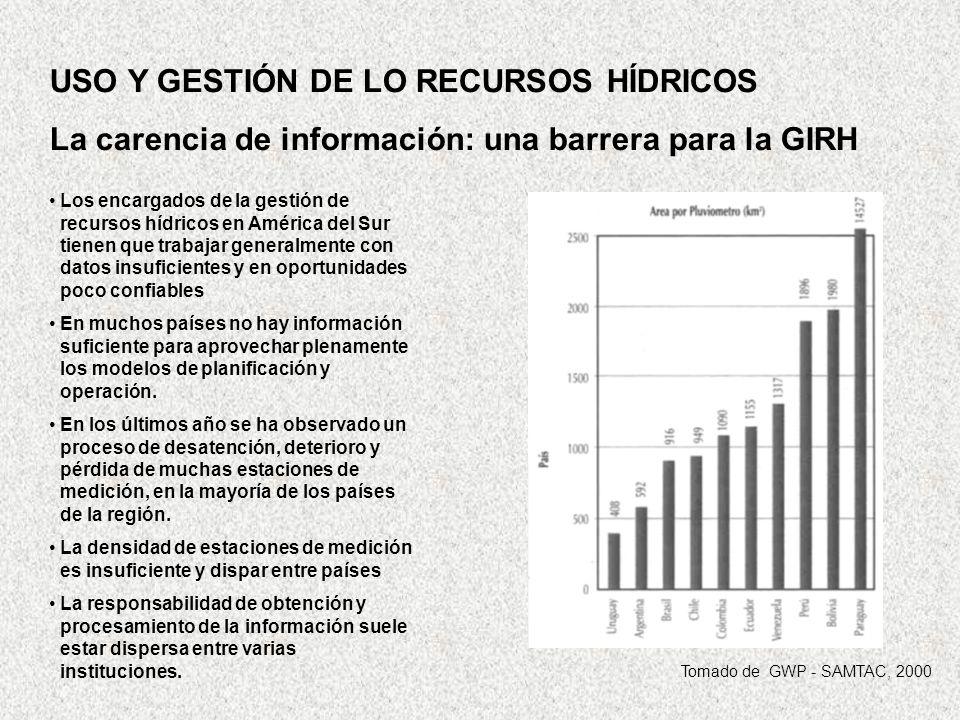 USO Y GESTIÓN DE LO RECURSOS HÍDRICOS
