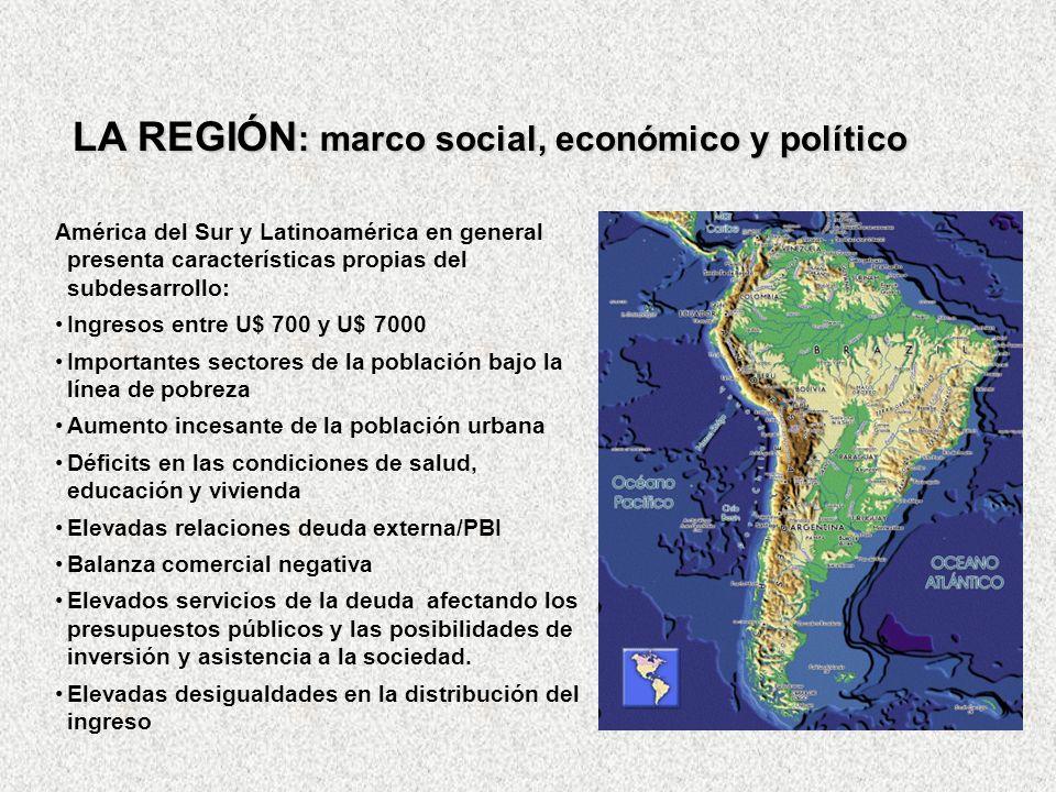 LA REGIÓN: marco social, económico y político