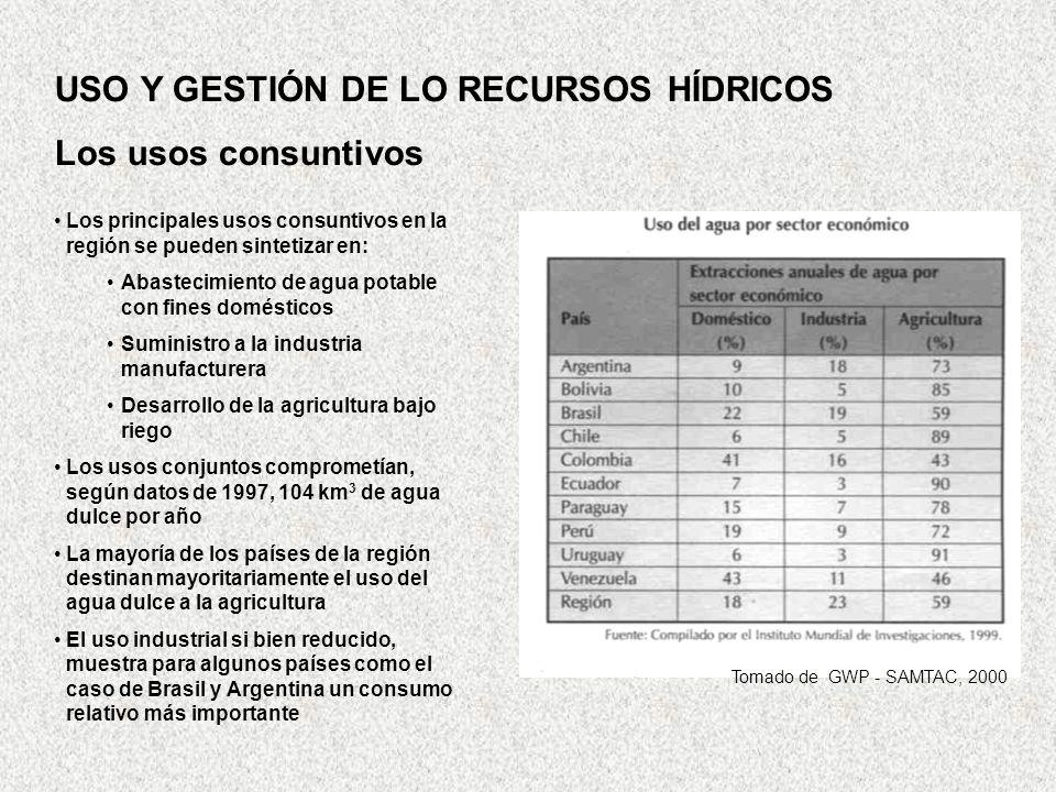 USO Y GESTIÓN DE LO RECURSOS HÍDRICOS Los usos consuntivos