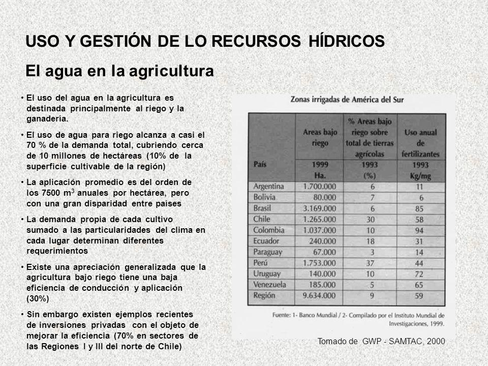 USO Y GESTIÓN DE LO RECURSOS HÍDRICOS El agua en la agricultura