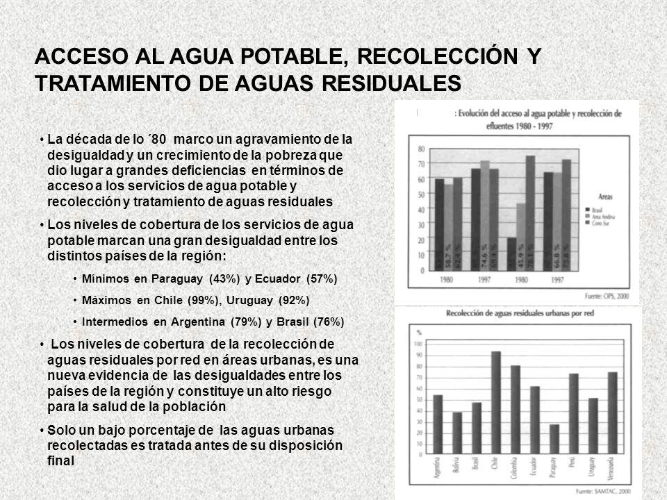ACCESO AL AGUA POTABLE, RECOLECCIÓN Y TRATAMIENTO DE AGUAS RESIDUALES