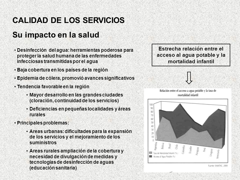 CALIDAD DE LOS SERVICIOS Su impacto en la salud