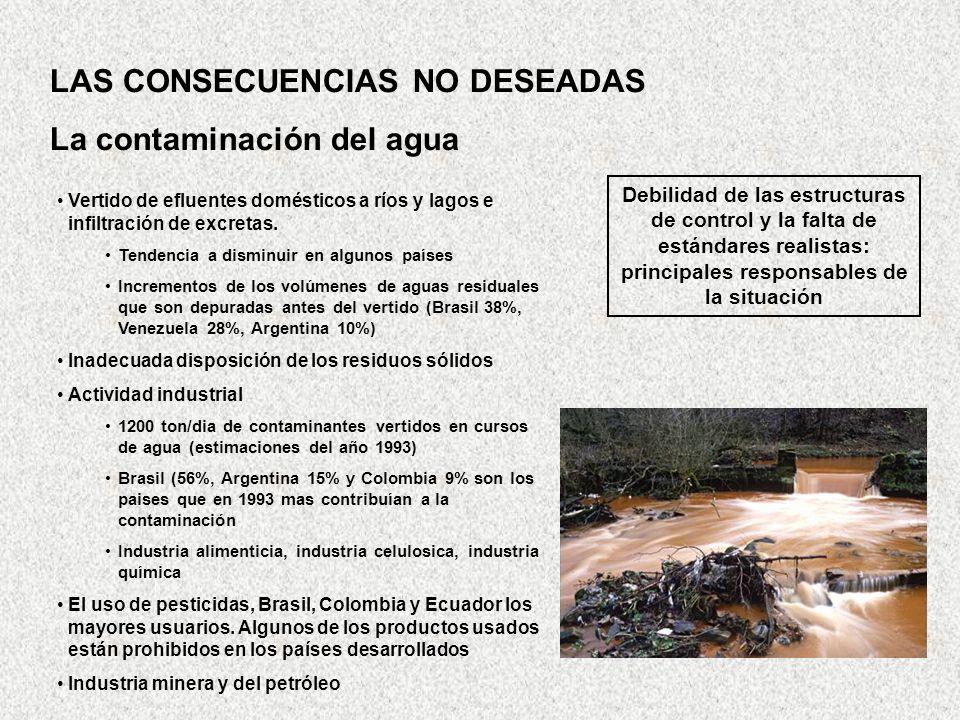 LAS CONSECUENCIAS NO DESEADAS La contaminación del agua