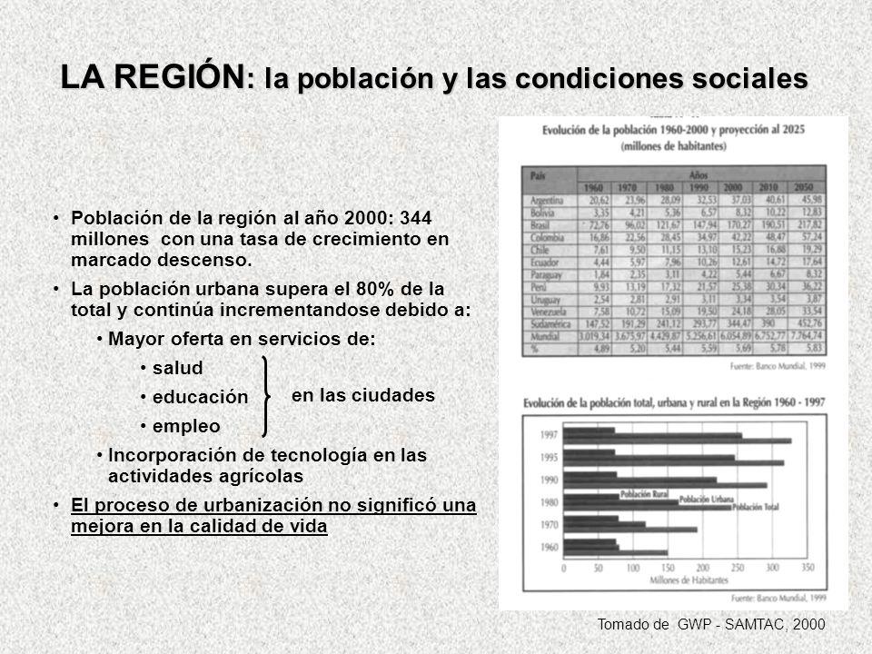 LA REGIÓN: la población y las condiciones sociales