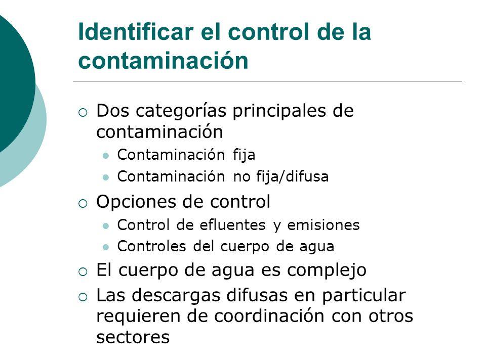 Identificar el control de la contaminación