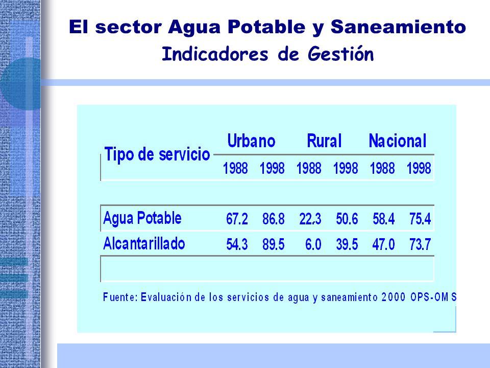 El sector Agua Potable y Saneamiento Indicadores de Gestión