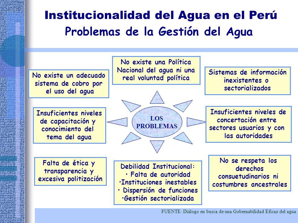 Institucionalidad del Agua en el Perú Problemas de la Gestión del Agua