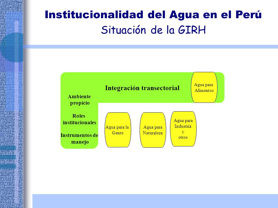 Integración transectorial