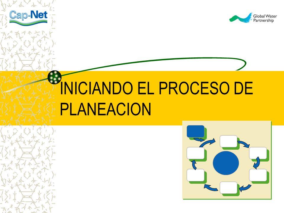 INICIANDO EL PROCESO DE PLANEACION