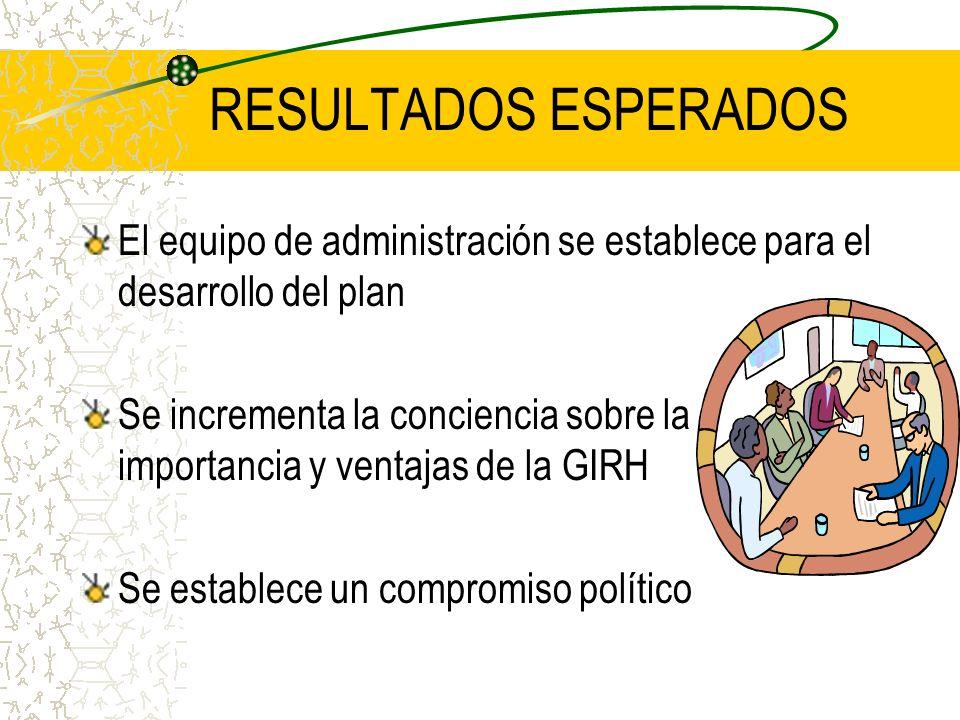RESULTADOS ESPERADOS El equipo de administración se establece para el desarrollo del plan.