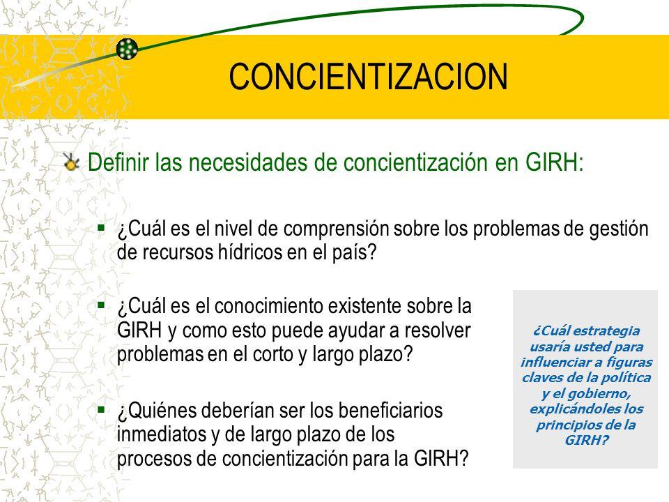 CONCIENTIZACION Definir las necesidades de concientización en GIRH: