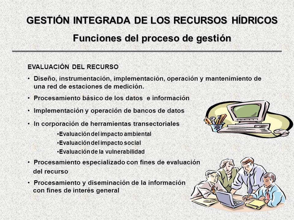 GESTIÓN INTEGRADA DE LOS RECURSOS HÍDRICOS Funciones del proceso de gestión