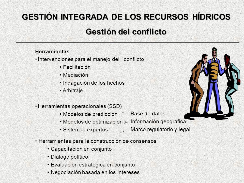 GESTIÓN INTEGRADA DE LOS RECURSOS HÍDRICOS Gestión del conflicto