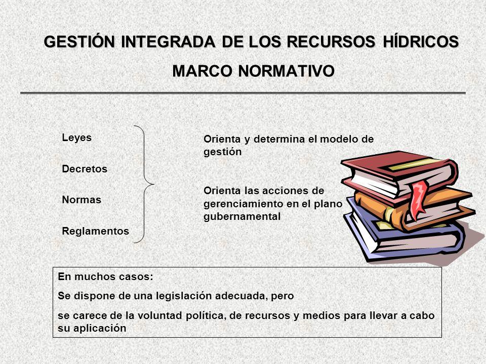 GESTIÓN INTEGRADA DE LOS RECURSOS HÍDRICOS MARCO NORMATIVO