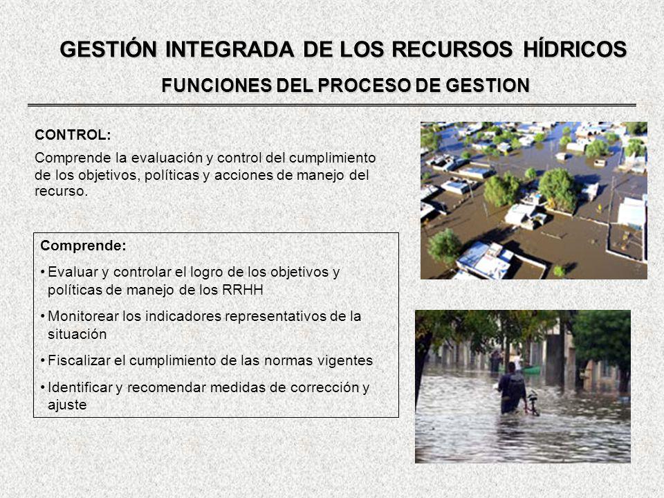 GESTIÓN INTEGRADA DE LOS RECURSOS HÍDRICOS FUNCIONES DEL PROCESO DE GESTION