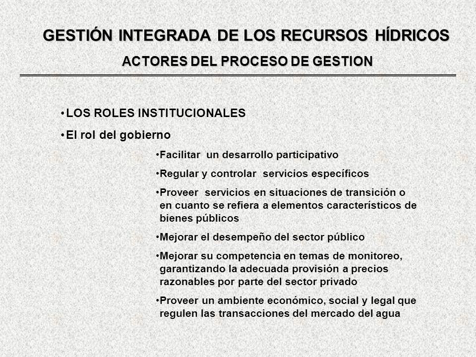 GESTIÓN INTEGRADA DE LOS RECURSOS HÍDRICOS ACTORES DEL PROCESO DE GESTION