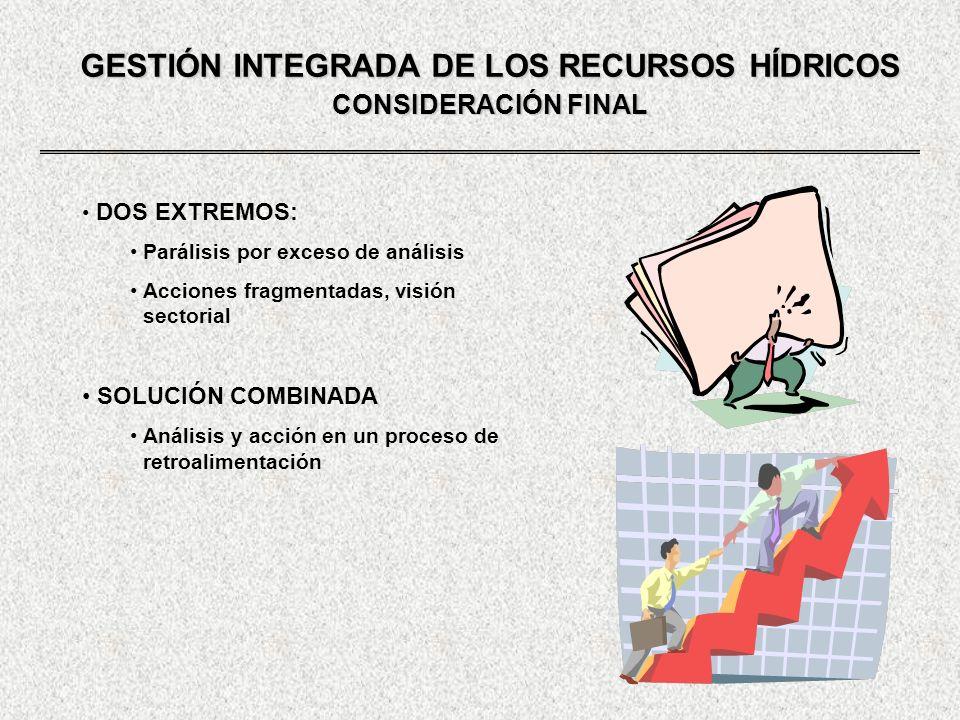 GESTIÓN INTEGRADA DE LOS RECURSOS HÍDRICOS CONSIDERACIÓN FINAL