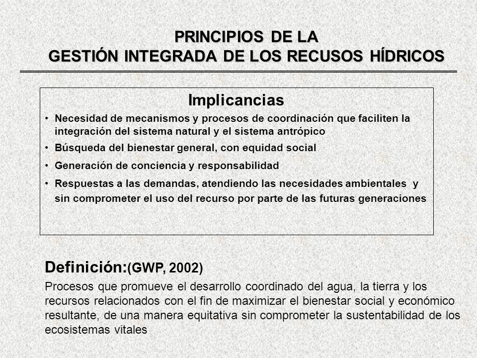 PRINCIPIOS DE LA GESTIÓN INTEGRADA DE LOS RECUSOS HÍDRICOS