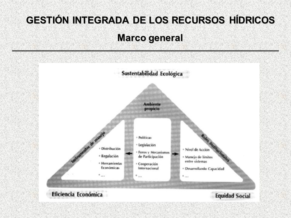 GESTIÓN INTEGRADA DE LOS RECURSOS HÍDRICOS Marco general