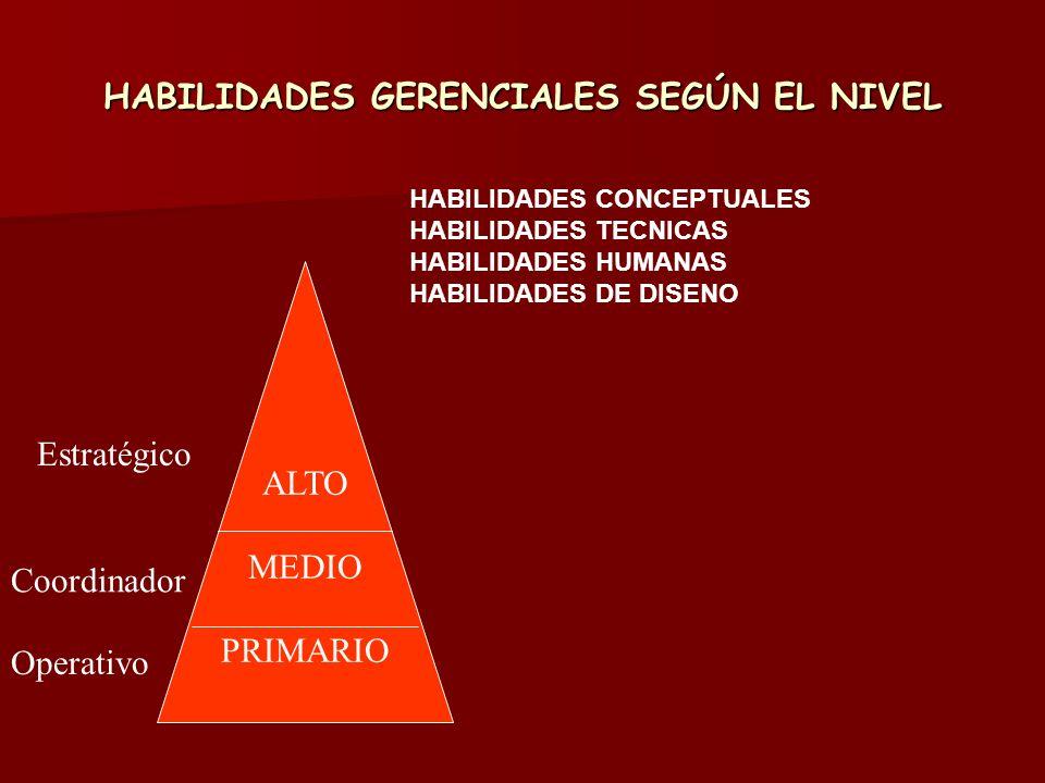 HABILIDADES GERENCIALES SEGÚN EL NIVEL