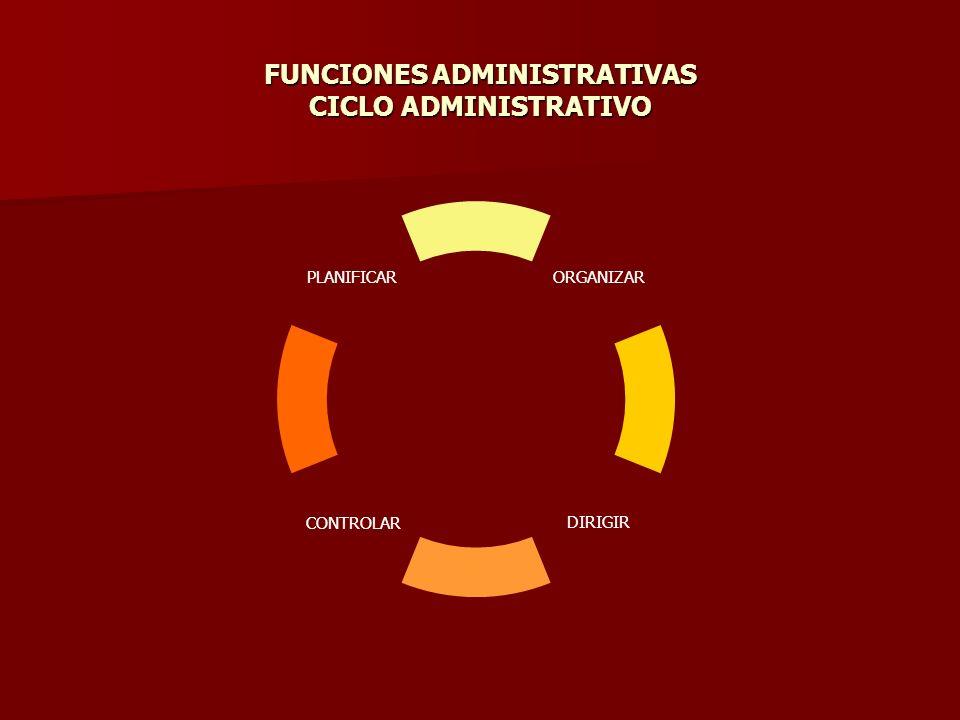 FUNCIONES ADMINISTRATIVAS CICLO ADMINISTRATIVO