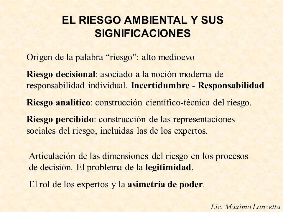 EL RIESGO AMBIENTAL Y SUS SIGNIFICACIONES