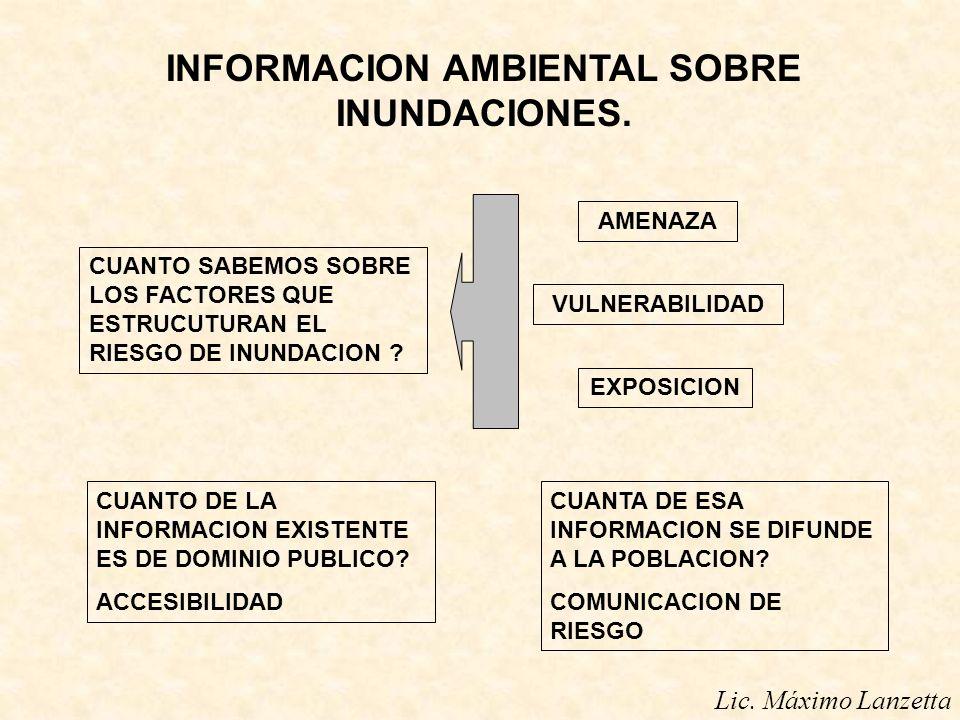 INFORMACION AMBIENTAL SOBRE INUNDACIONES.