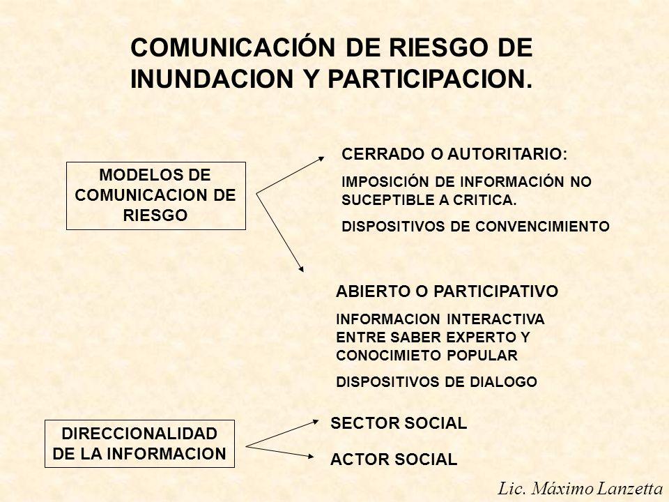 COMUNICACIÓN DE RIESGO DE INUNDACION Y PARTICIPACION.