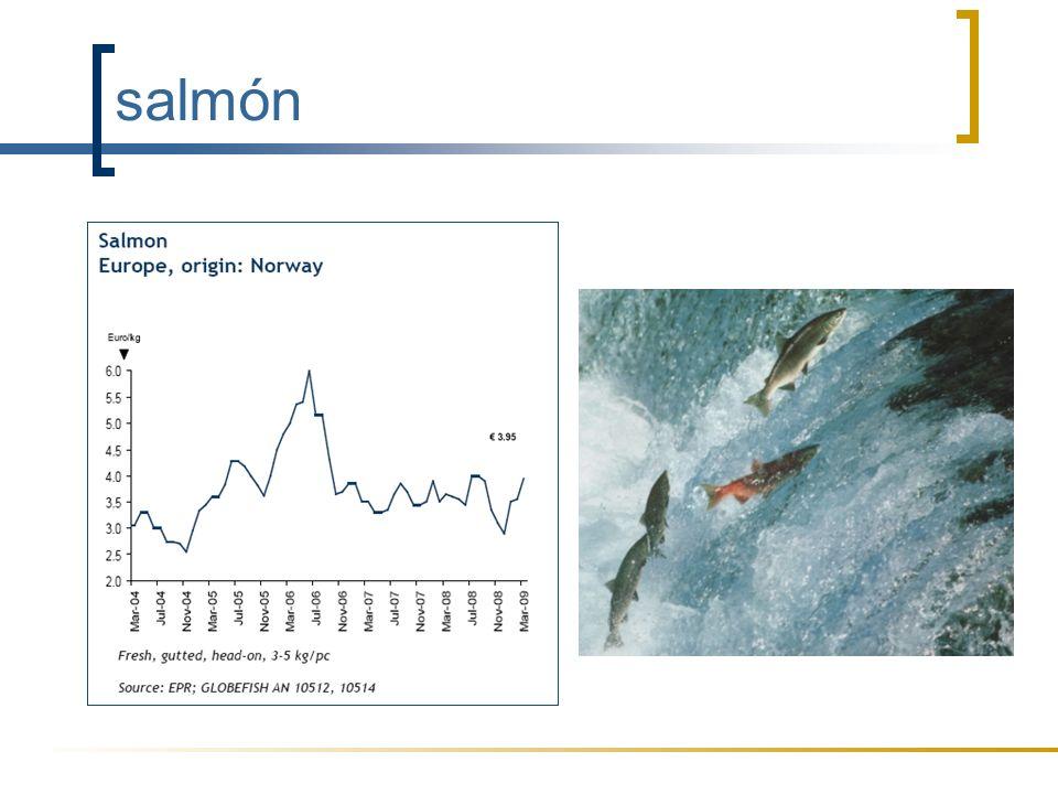 salmón Los precios de salmón ya están subiendo fuertemente después del final de 2008.
