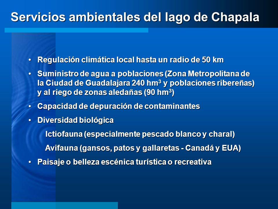 Servicios ambientales del lago de Chapala