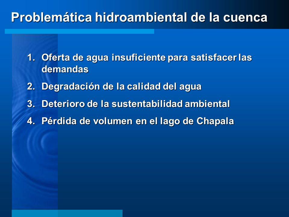 Problemática hidroambiental de la cuenca